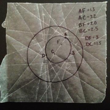 fold ellipse